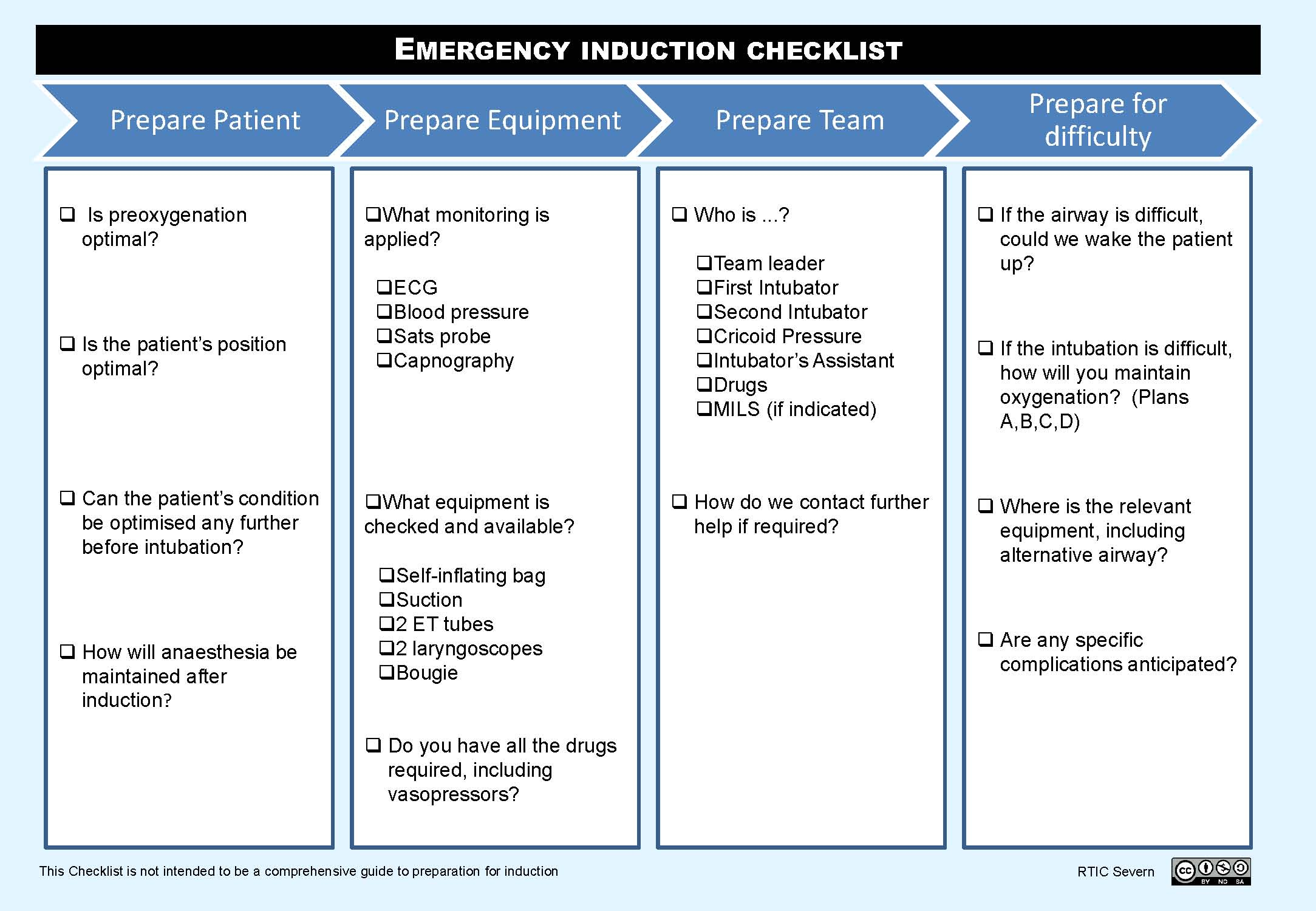 RTIC Severn checklist